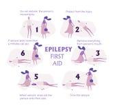 Placez de la situation de premiers secours de saisies d'épilepsie, avec le texte Amende pour les sites publics d'infobrochures mé illustration de vecteur