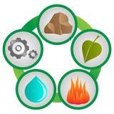 Placez des icônes de vecteur du shui de feng cinq éléments illustration libre de droits