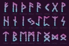 Placez Rune Scandinavia sont illustration de vecteur de richesse Symbole des lettres de Futhark Rayures de brosse avec le bleu de illustration de vecteur