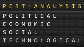 PLAGE Analyse-Tabellenbrett Lizenzfreie Stockfotos