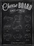 Plakat cheeseboard. Kreide. stock abbildung