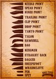 Plakat z kształtami ostrze bój i inni noże Zdjęcie Royalty Free