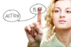 Plan Stock Foto's