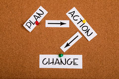 Plan action change. On cork noticeboard Stock Photo