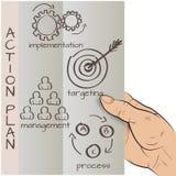 Plan als concept Stock Afbeeldingen