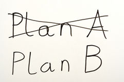 Plan B. Plan A and plan B written on a board Stock Image