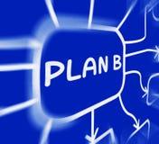 Plan B Diagram Displays Substitute Or Alternative Stock Image