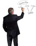 plan biznesowy Fotografia Royalty Free