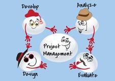 Plan Biznesowy Ilustracja Wektor