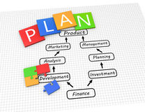 Plan chart Stock Image