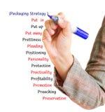 Plan d'action de empaquetage de stratégie des textes de retrait de main Images libres de droits