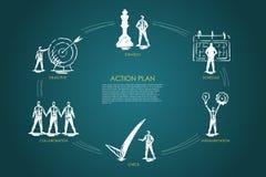 Plan d'action - stratégie, collabororation, contrôle, exécution, concept réglé d'objectif illustration stock
