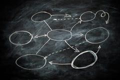 Plan d'action vide écrit sur un tableau noir Image stock