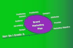 Plan de comercialización de marca de fábrica Imagenes de archivo