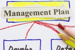 Plan de gestión Fotos de archivo libres de regalías