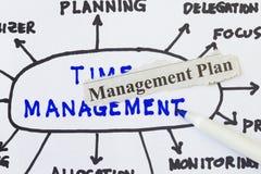 Plan de gestión Fotos de archivo