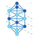 Plan de la physique, de la chimie et de la géométrie sacrée Image libre de droits
