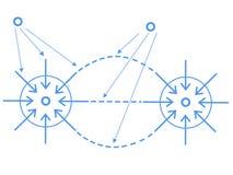 Plan de la physique, de la chimie et de la géométrie sacrée Image stock