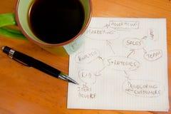 Plan de la servilleta Foto de archivo libre de regalías