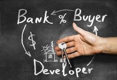 Plan de prêts hypothécaires peint sur un esprit de craie de tableau noir d'école Images stock
