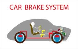 Plan de système de frein de véhicules de voiture et moteur coupé de moteur dans l'automobile de silhouette avec le conducteur ded illustration de vecteur