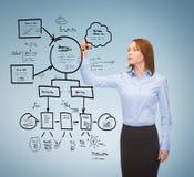 Plan del dibujo de la empresaria en la pantalla virtual Foto de archivo libre de regalías