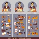 Plan design Frilans- infographic vektor illustrationer