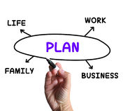 Plan Diagram Means Managing Time And Areas Of Royalty Free Stock Photos