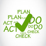 Plan Do Check Act Background Royalty Free Stock Photos