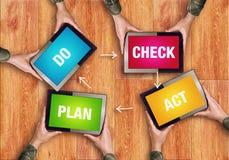 Plan Do Check Act Concept Stock Photography