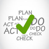 Plan Do Check Act Design Stock Images