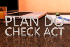 Plan Do Check Act Royalty Free Stock Image