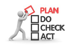 Plan Do Check Act metaphor Royalty Free Stock Photography