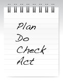 Plan do check act notepad illustration design Stock Photo