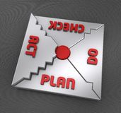 Plan Do Check Act. The PDCA cycle in lockable pieces form Royalty Free Stock Photo