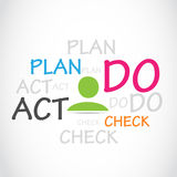 Plan Do Check Act, PDCA Word Cloud Stock Image