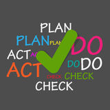 Plan Do Check Act Tag Cloud Stock Images