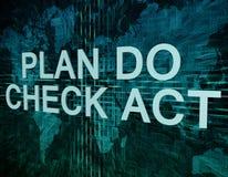 Plan Do Check Act Stock Photography