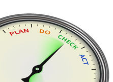 Plan do check act watch Royalty Free Stock Images