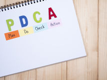 Plan, Do, Check, Action 1 Royalty Free Stock Image