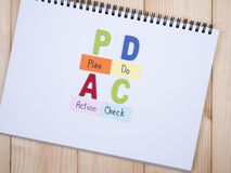 Plan, Do, Check, Action 3 Stock Images