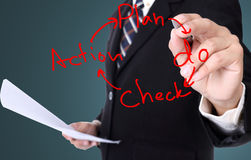Plan do check acton business Royalty Free Stock Photo