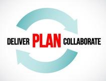 plan dostarcza kolaboruje cykl ilustracja ilustracji