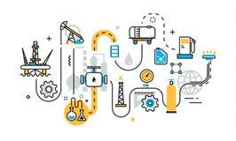Plan du processus d'industrie de production de gaz de pétrole pour la bannière de site Web Image libre de droits