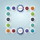 Plan empresarial con diseño de la forma de la rueda de engranaje Operaciones, planificación financiera, plan de márketing ilustración del vector