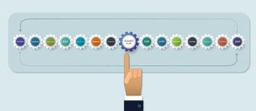 Plan empresarial con el punto de la mano del designBusinessman de la forma de la rueda de engranaje al plan empresarial con diseñ ilustración del vector
