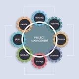 Plan empresarial de la gestión del proyecto con la rueda de engranaje stock de ilustración
