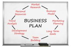 Plan empresarial, marcador negro en el tablero blanco ilustración del vector