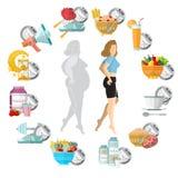 Plan illustrationviktförlust Spenslig och fet flicka i mitt av klockaframsidan med olika symboler av hennes rutinmässiga dag på d royaltyfri illustrationer