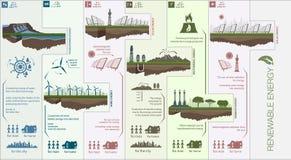Plan infographics circuit renewable green energy Stock Photography